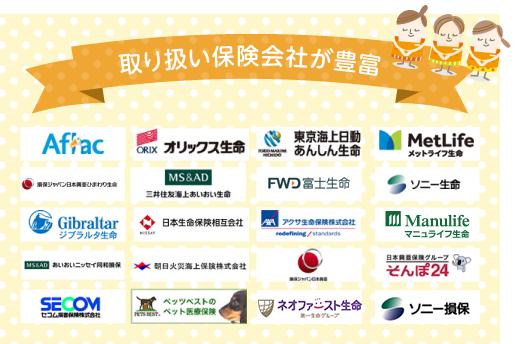 取扱保険会社が豊富です。Aflac, オリックス生命, 東京海上日動あんしん生命, メットライフ生命, AIG富士生命, ソニー生命, ジブラルタ生命, 日本生命保険相互会社, 三井住友海上あいおい生命