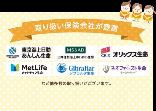 取扱保険会社が豊富です。 東京海上日動あんしん生命, 三井住友海上あいおい,オリックス生命,メットライフ生命,ジブラルタ生命,ネオファースト生命 など多数の取り扱いがございます。
